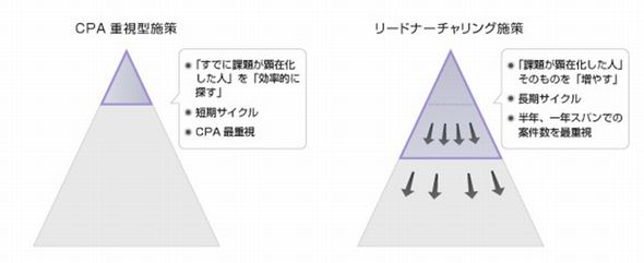 ueda06_01.jpg