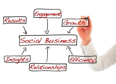 socialbusiness.jpg