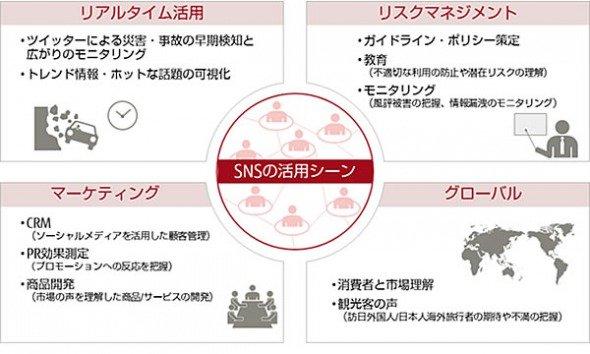 mm_fujitsu20150511_01.jpg