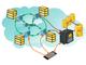 フィンテックの最新技術をeコマースに応用:ブロックチェーン技術を応用したEC用受注エンジンの実証実験を開始、ロックオンとテックビューロ