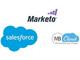 セールスとマーケティングを統合:Marketo・Salesforce・MotionBoardをパッケージ化——IBSが統合サービスを提供開始