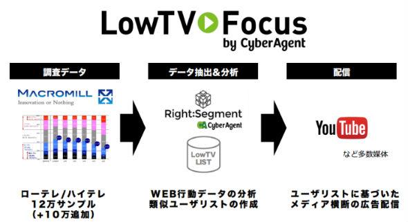 0309_03_cyberagent-1.jpg