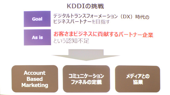 KDDIの挑戦