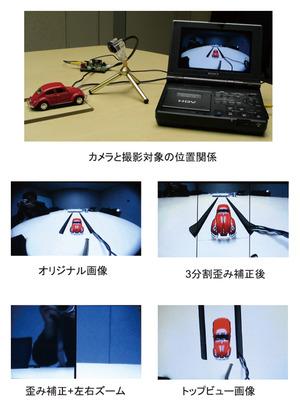 図2 ソニーの車載カメラ3000シリーズの機能