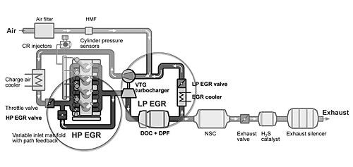 図1 BlueTDIのEGRシステムの系統図(提供:VW)