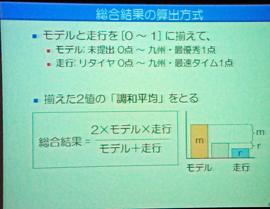 総合審査方式の説明スライド1