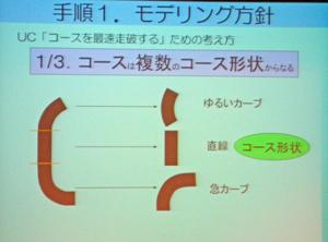 緩いカーブ、直線、急カーブという3つのコース形状がある