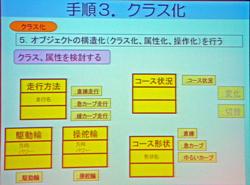 走行方法のオブジェクトは、直線走行、急カーブ走行、緩カーブ走行になる(2)