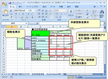 マルチコア分割検討ツールβ版の画面