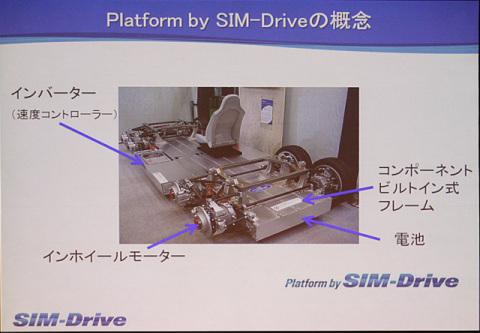 SIM-Drive platformの例