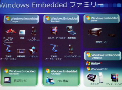 Windows Embeddedファミリー