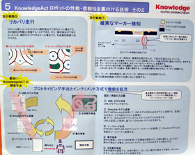 KnowledgeACTのリカバリ走行モデル