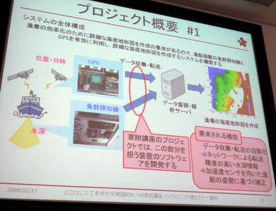 漁船向けデータロガーのプロジェクト概要