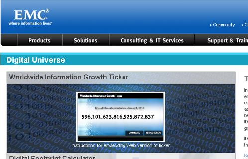 図 EMCが公開している「Worldwide Information Growth Ticker」の画面