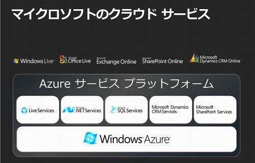 Azureプラットフォームイメージ