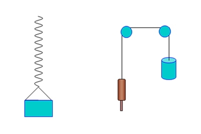 図4 バランサー