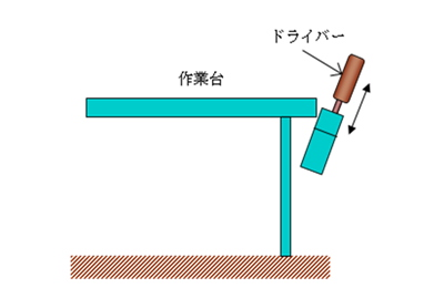 図7 工具ホルダー