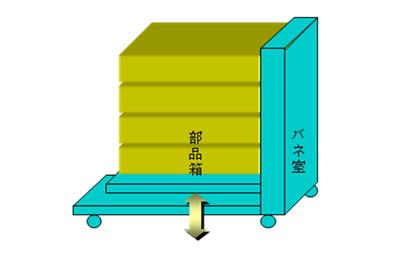 図8 ワーク・ポジショナー