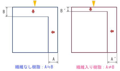 yk_caemold04_G.jpg