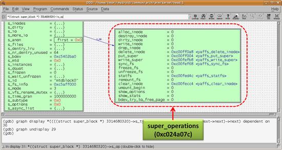 super_operation(yaffs2)