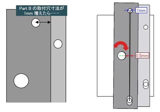 公差計算ExcelシートにシビレちゃいなYO! (4/4) - MONOist(モノ ...