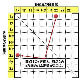 yk_fem11_fem11_a_clip_image004.jpg