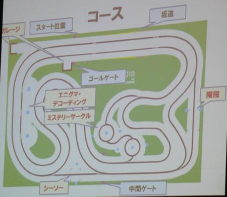 コース図全体図
