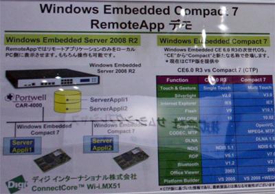画像3 WEC7 RemoteAppデモの概要