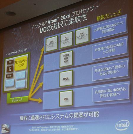 インテル Atom E6xxプロセッサ I/Oの選択に柔軟性