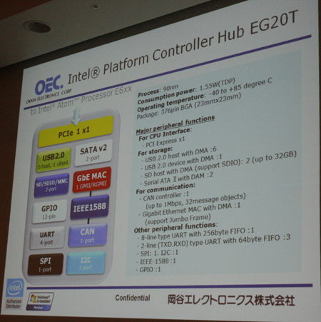 インテルのプラットフォームコントローラハブ「EG20T」