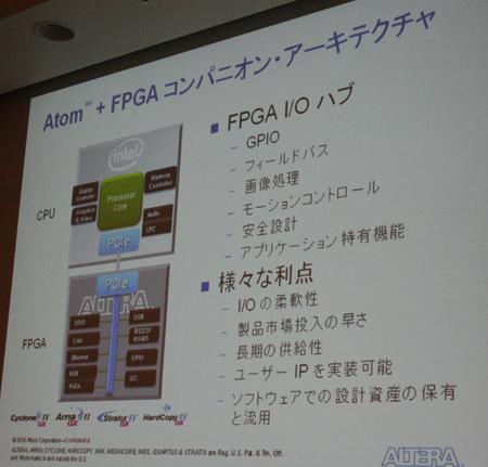 Atom+FPGAコンパニオン・アーキテクチャ