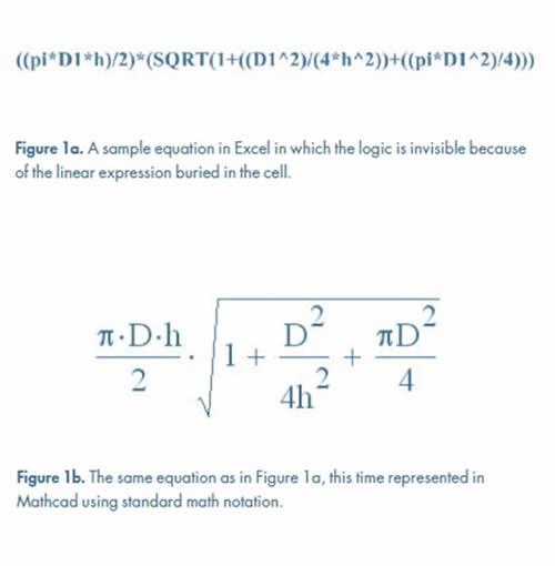 一般的な計算ソフトウェアとのインターフェイス比較(Mathcad 15.0の資料より抜粋)