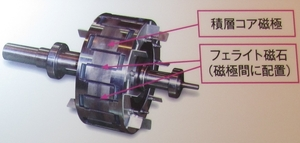 写真1 三菱電機が開発中の電磁石モーター