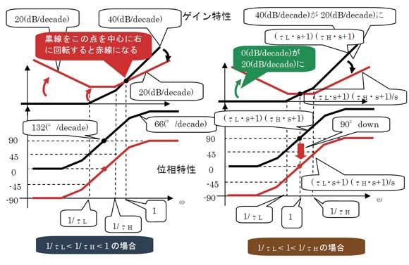 yk_jido10_02.jpg