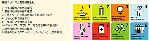 国連ミレニアム開発目標(MDGs)