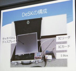 DeSKの構成