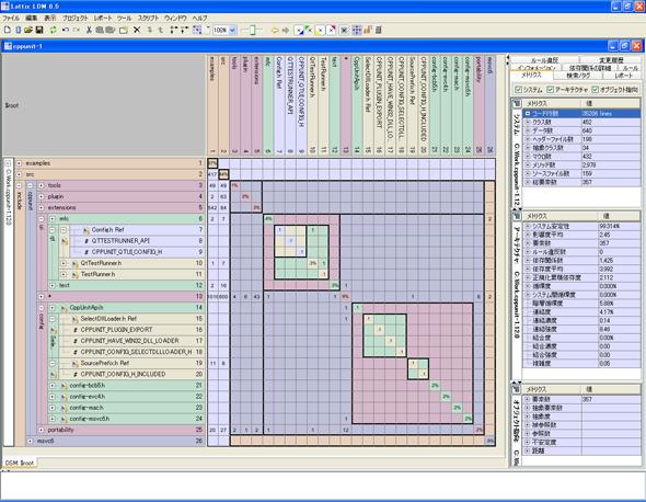 「Lattix 6.5」のメイン画面
