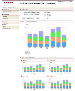 Webサービス画面