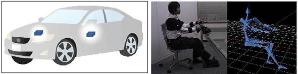 「e-nuvo IMU-Z for RoboCar」と「e-nuvo IMU-Z Driver Motion」の取り付け例