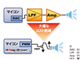 CRI、あらゆる機器で音声/動画再生を可能にするミドルウェア発表