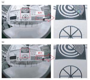 写真1カメラ映像の品質の違い(提供:ソニー)
