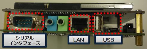 組み込みボード(インタフェース部分)
