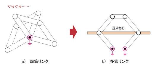 図4 パンタグラフ(2)