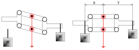 ロバーバル機構(吊りばかり)
