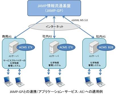 システム接続イメージ