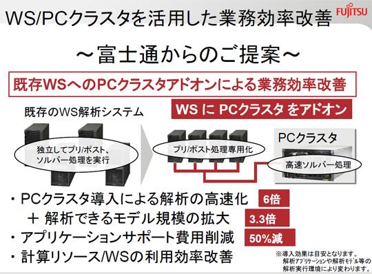 yk_fujitsu04_02.jpg