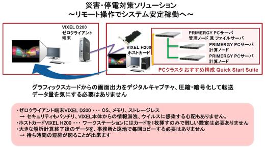 yk_fujitsu04_03.jpg