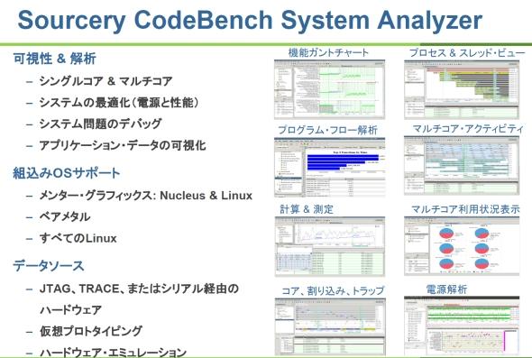 図4 「Sourcery System Analyzer」の機能