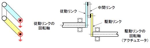 平行クランクの奥行き方向のレイアウト例(1)