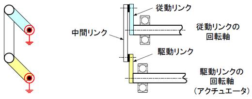 平行クランクの奥行き方向のレイアウト例(2)